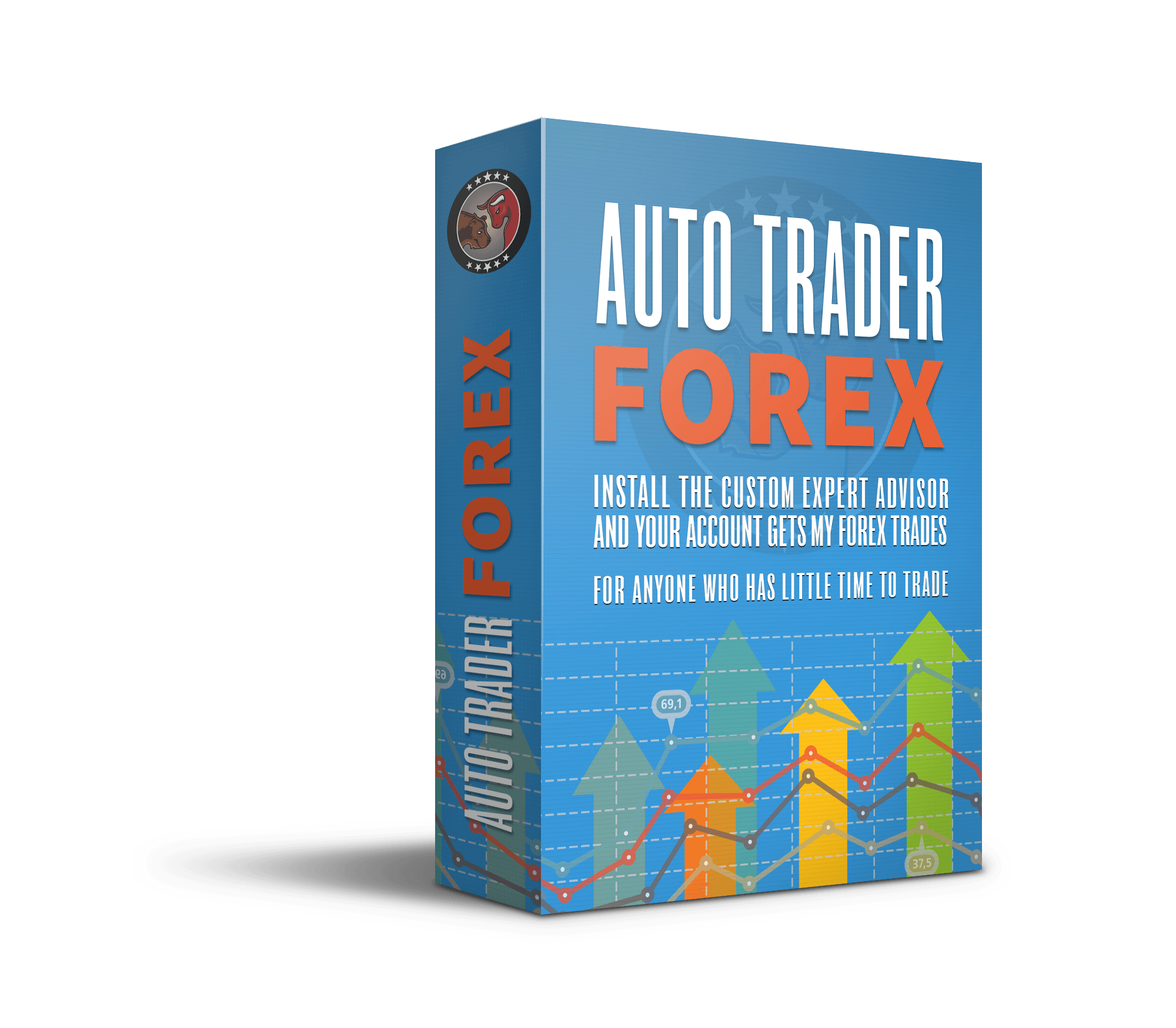 Auto forex